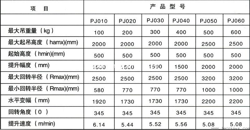 龙马起重PJ020平衡吊外形图